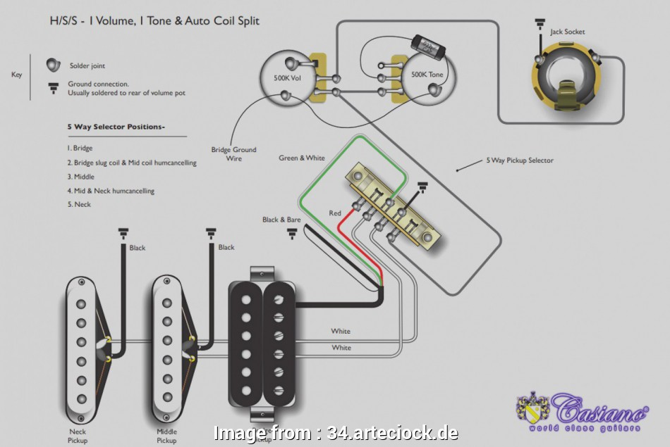 Hh 3  Switch Wiring Best Fender Strat Wiring Diagram  S Wiring Diagram Blog Guitar Output Jack