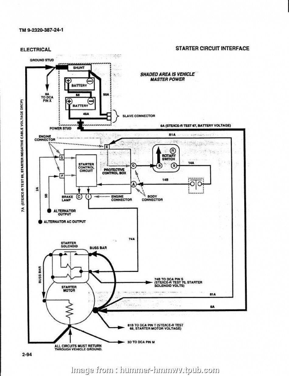 hmmwv starter wiring diagram TM 9-2320-387-24-l ELECTRICAL STARTER CIRCUIT INTERFACE, ^, . ^h^., GROUND STUD _ SHADED AREA IS VEHICLE' MASTER POWER SLAVE CONNECTOR POWER SlUD 6A 18 Simple Hmmwv Starter Wiring Diagram Collections