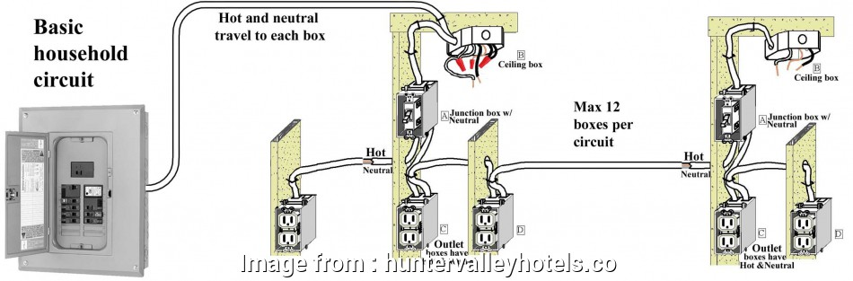 home electrical wiring 101 basic home electrical wiring diagrams file name household 16 0 rh hastalavista me home electrical wiring 13 Brilliant Home Electrical Wiring 101 Pictures