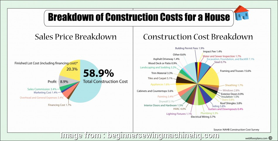 home electrical wiring cost estimate ... Construction Loan Cost Breakdown Worksheet Lovely Home Building Cost Beautiful Construction Cost Estimating Spreadsheet 8 Brilliant Home Electrical Wiring Cost Estimate Ideas