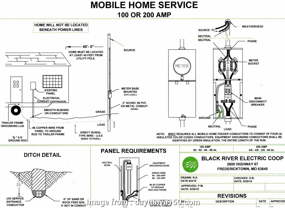 Home Electrical Wiring Information Cleaver Double Wide