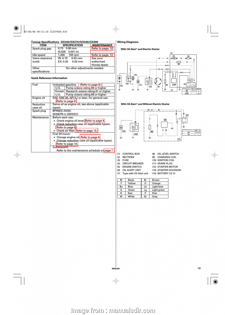 DIAGRAM] Honda Gx340 Starter Wiring Diagram FULL Version HD Quality Wiring  Diagram - LEADTINPHASEDIAGRAM.LOTEK.FRWiring And Fuse Image
