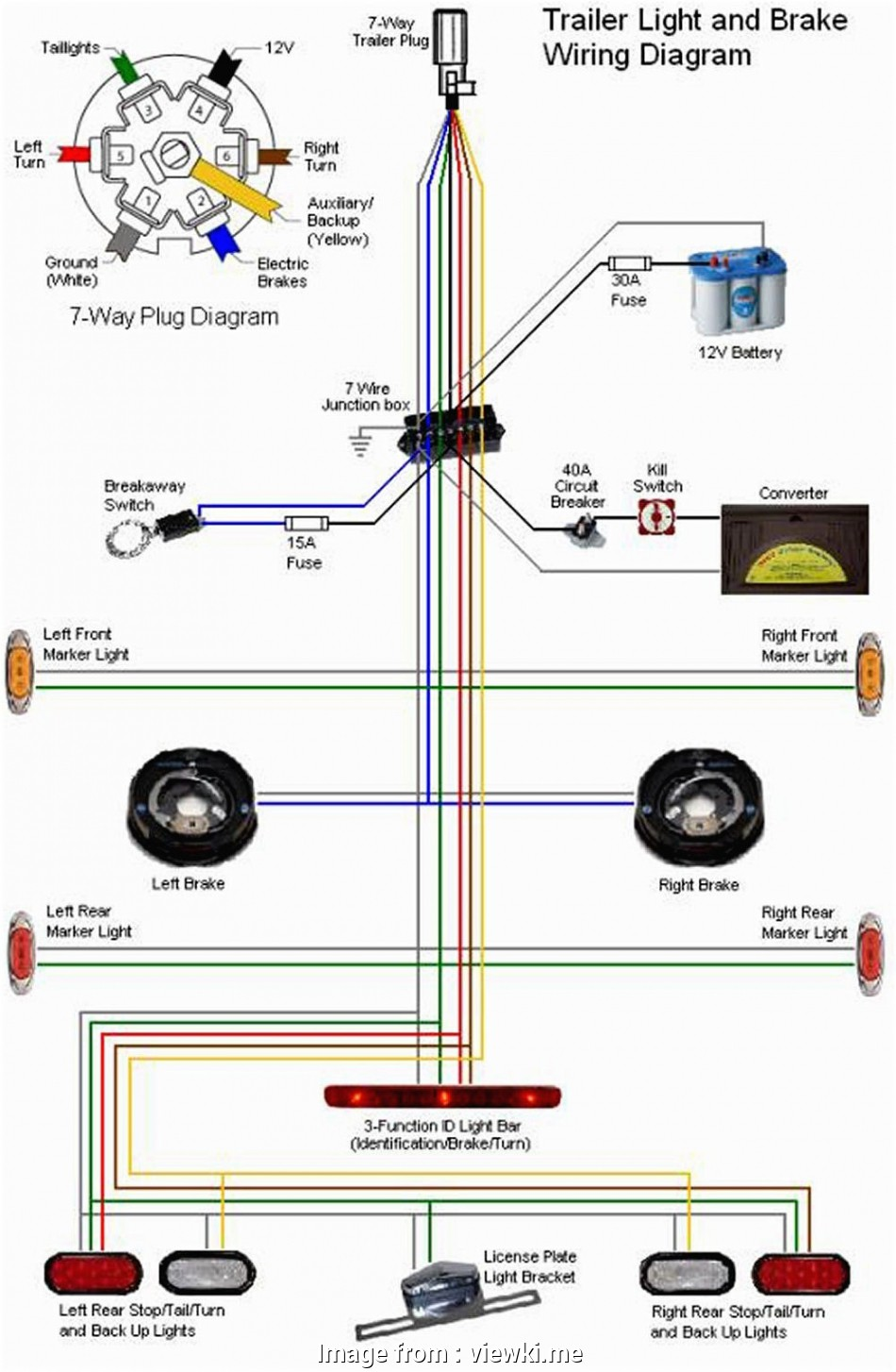 Hopkins Breakaway Wiring Diagram from tonetastic.info