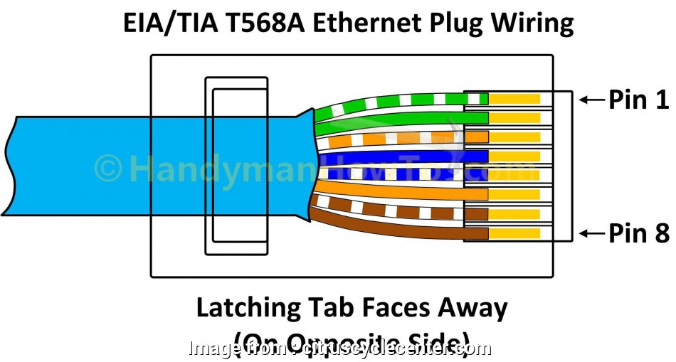 how to cat 6 wiring diagram Cat 6 Wiring Diagram Rj45 Reference, 6 Wiring Diagram Rj45 Download 14 Best How To, 6 Wiring Diagram Photos