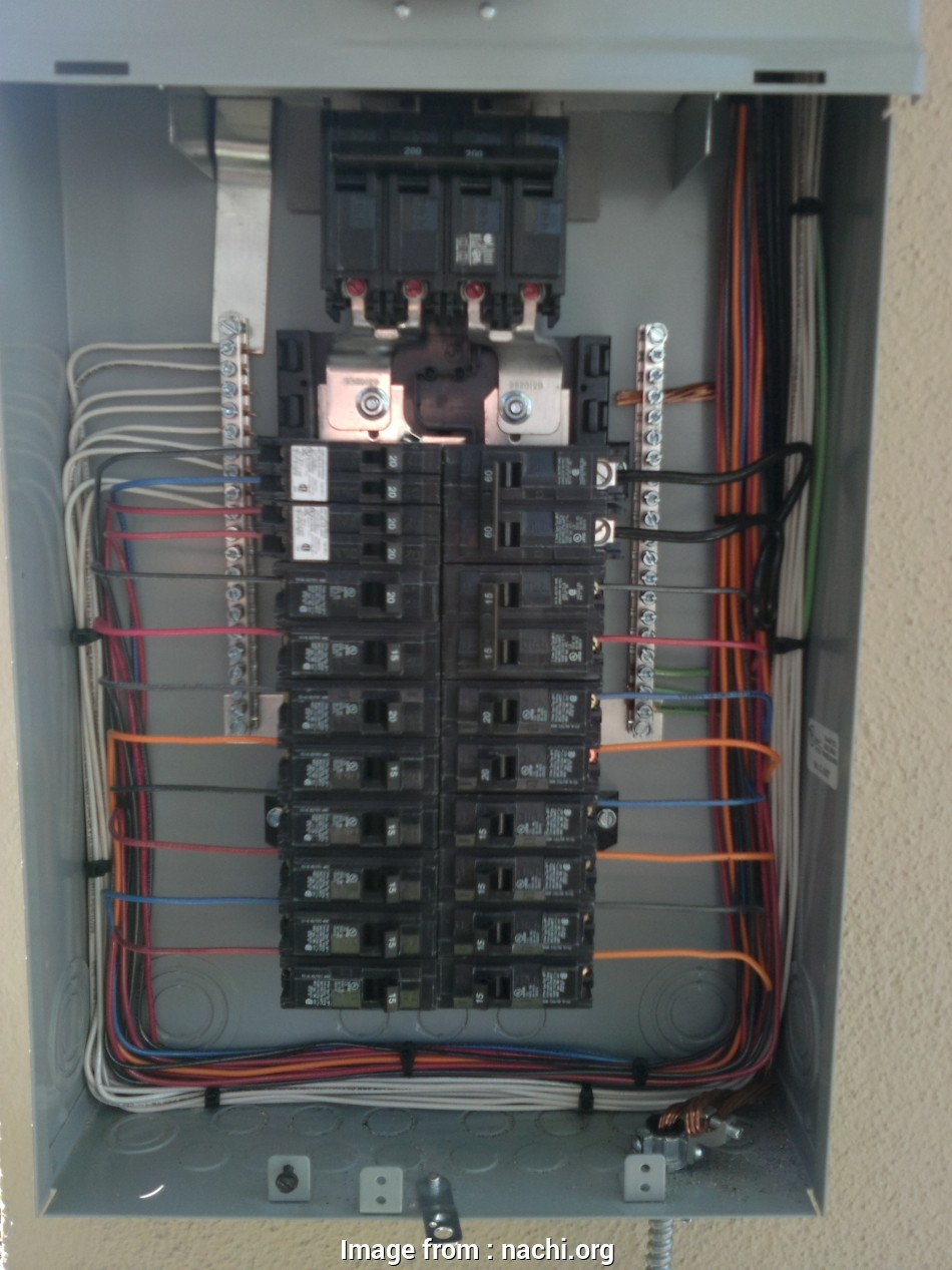 how to do electrical panel wiring Electrical Panel Inspection Training Video