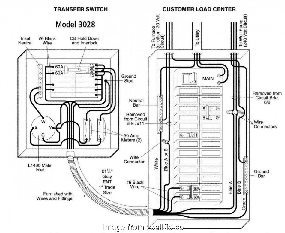 how to install a home generator transfer switch 15 home generator transfer switch wiring diagram viewki me rh viewki me wiring a transfer switch, home generator Generac Automatic Transfer Switches 20 Top How To Install A Home Generator Transfer Switch Galleries