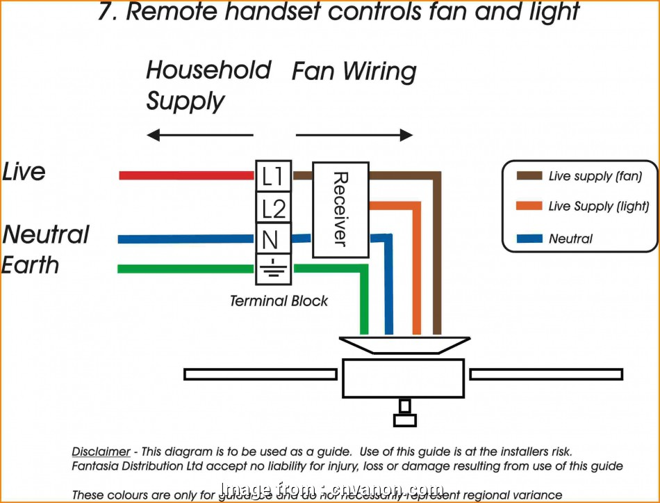 16 Top How To Wire A Ceiling Light With 5 Wires Photos ...  Wire Ceiling Fan Wiring Diagram on