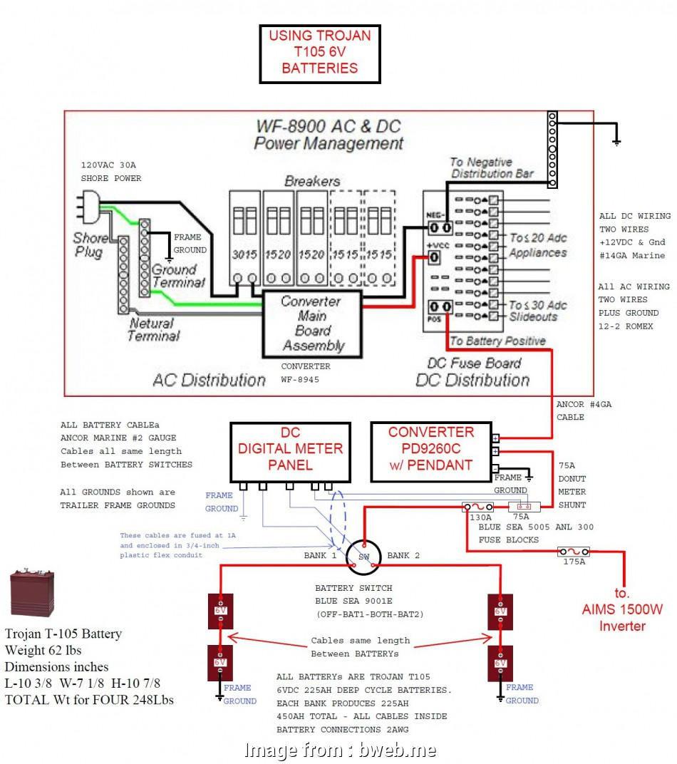 How To Wire A Disconnect Switch Popular Rv Battery Disconnect Switch Wiring Diagram Unique