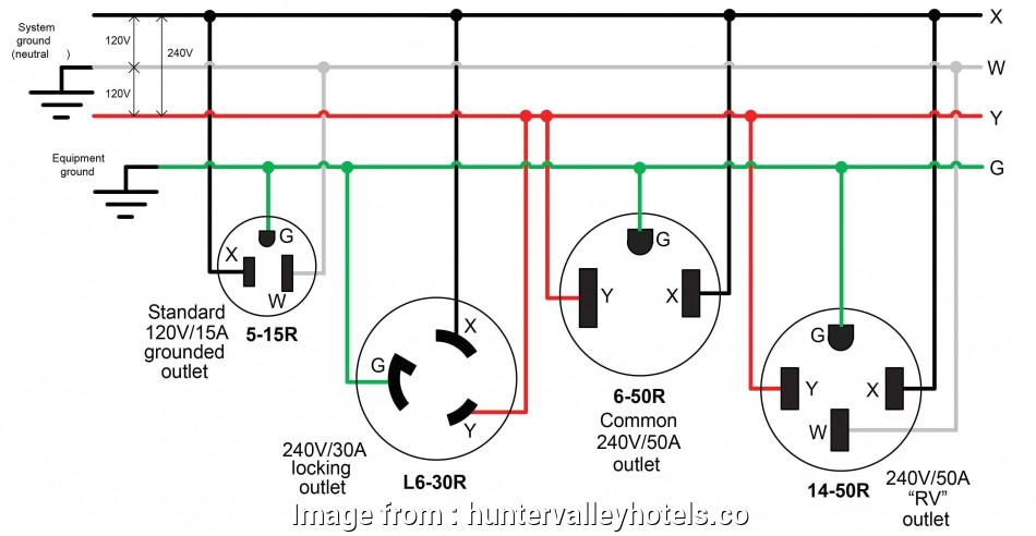How To Wire A  Electrical Outlet Perfect 220v Locking Plug Wiring Diagram Within 20  Twist Lock