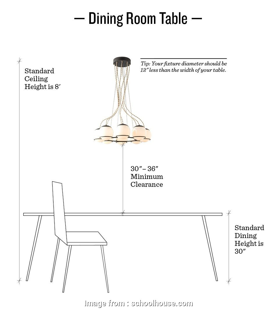 how to wire a hanging light fixture There, so many different styles, types of light fixtures that work in a dining room, it really, boils down to personal preference How To Wire A Hanging Light Fixture Nice There, So Many Different Styles, Types Of Light Fixtures That Work In A Dining Room, It Really, Boils Down To Personal Preference Solutions