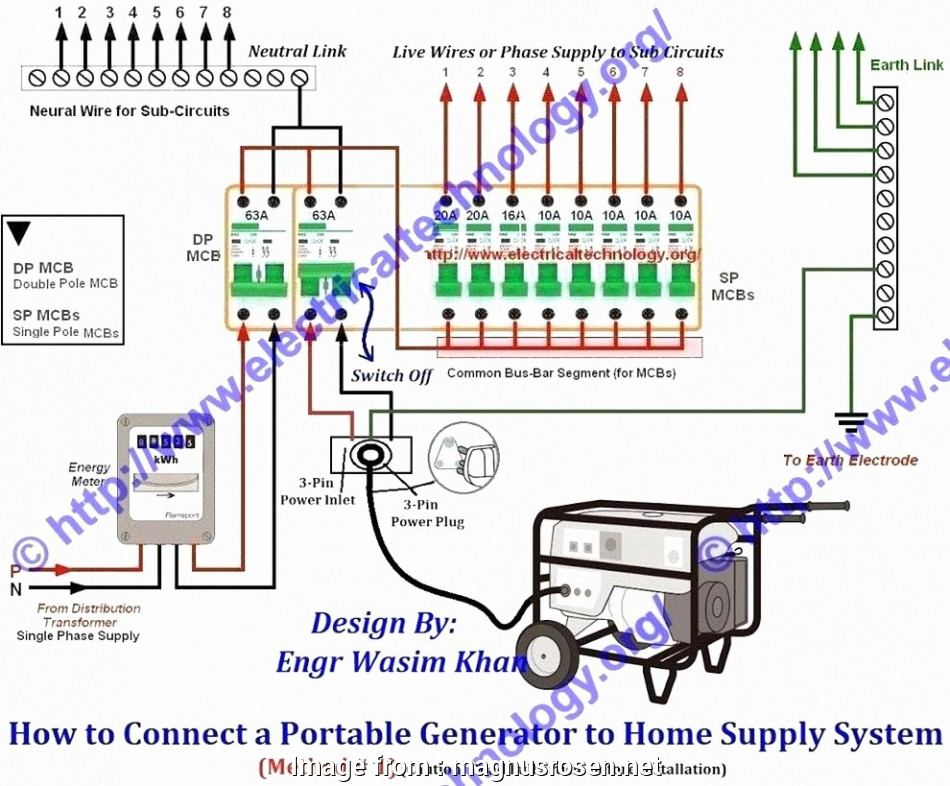 How To Wire A Home Generator Transfer Switch Top Transfer ...  Wire Generator Transfer Switch Wiring Diagram on