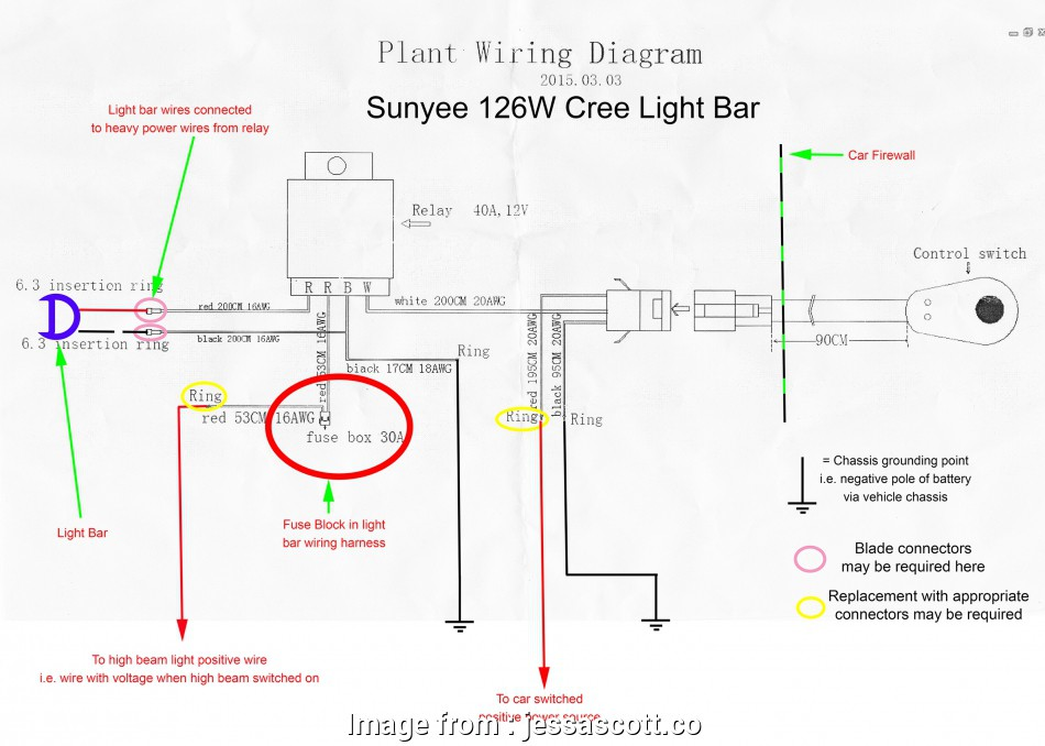 How To Wire A Light Ring Circuit Popular Wiring Diagram