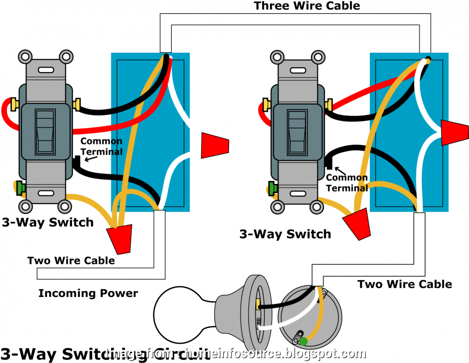 how to wire a light switch black screw Look closely at, 3-way switch, notice that, have, (1) black screw (aka: common terminal),, (2) brass screws, one green screw 13 Nice How To Wire A Light Switch Black Screw Galleries