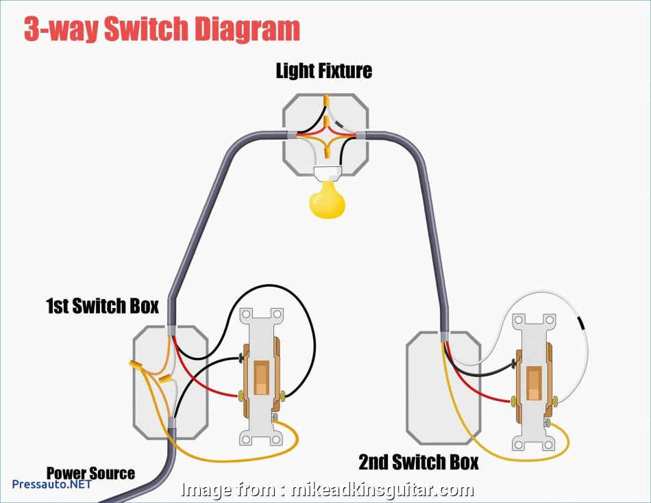 How To Wire A Light Switch From A Wall Outlet Brilliant Wiring Diagram  Multiple Light Fixtures