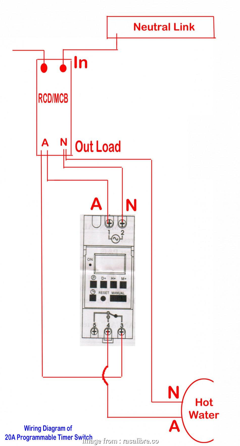 how to wire a light switch timer timer switch wiring diagram electrical wiring diagrams rh cytrus co Honeywell Wall Timer Switch wall switch 15 Brilliant How To Wire A Light Switch Timer Collections