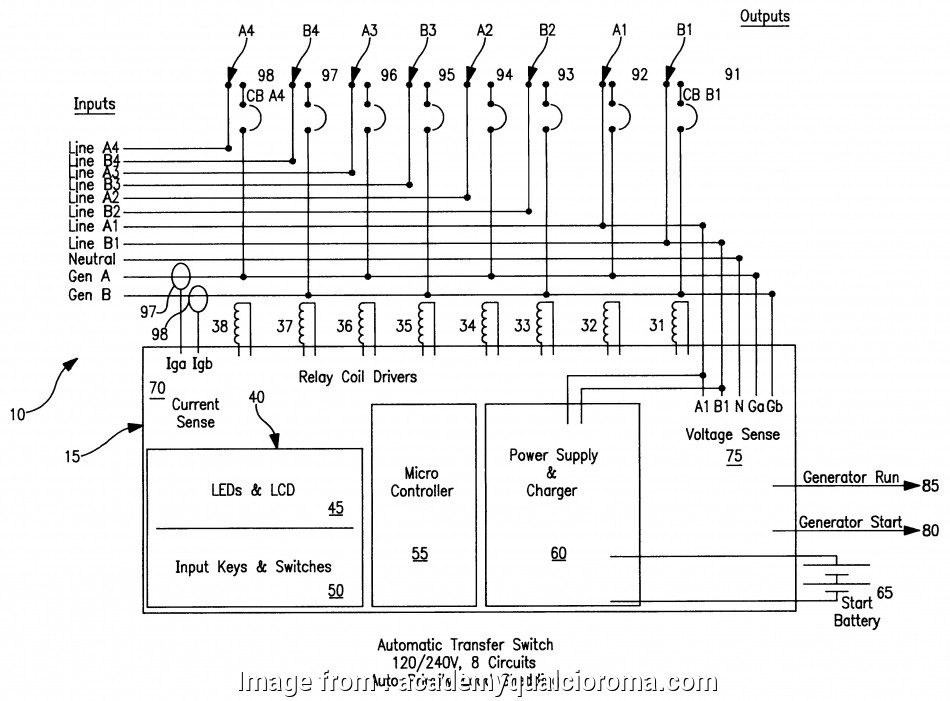 Auto Transfer Switch Wiring Diagram from tonetastic.info