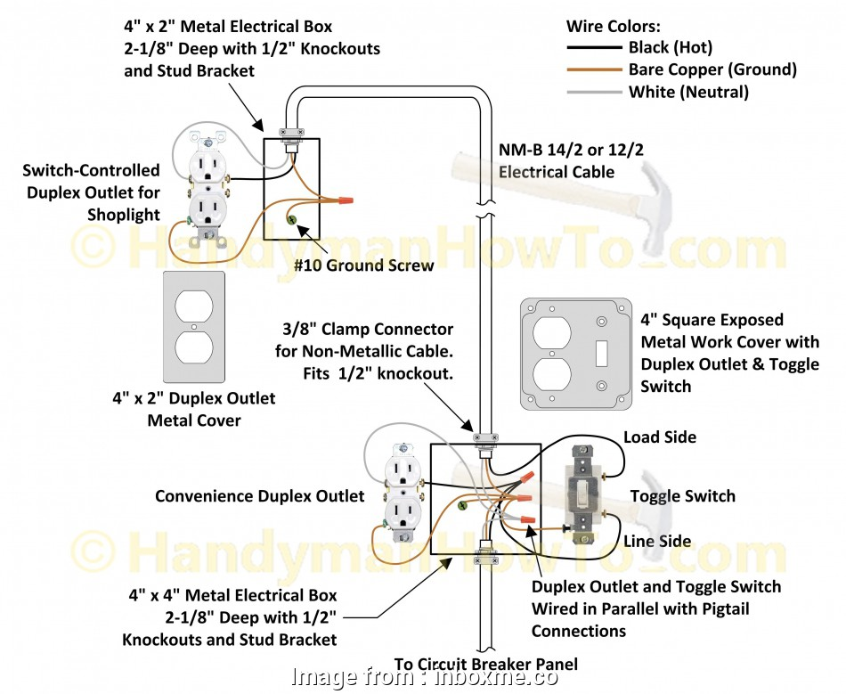 How To Wire A Switch Ground Simple Gfci Receptacle Wiring Diagram Unique  To Wire Gfci