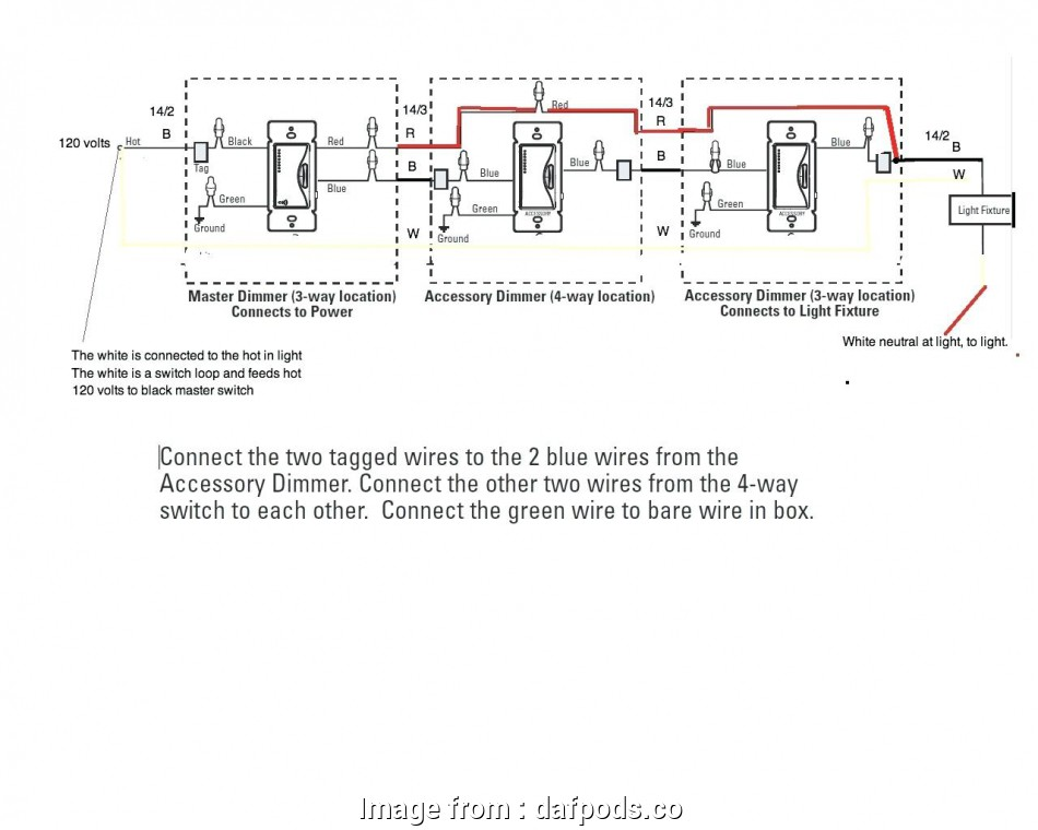 How To Wire A Three, Switch With 14-2 Por 3, Dimmer ... How To Wire A Three Way Switch With Lights on