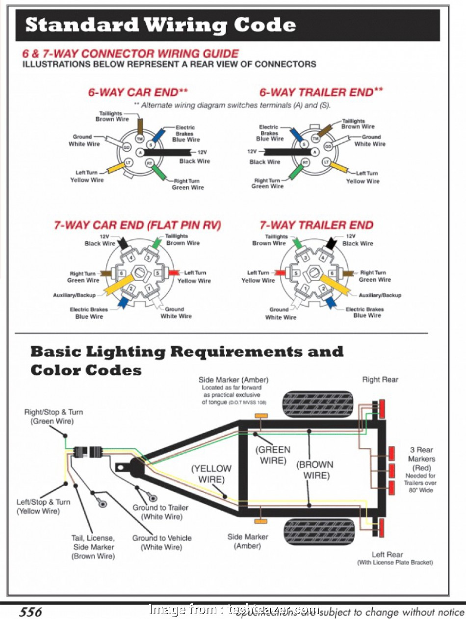 trailer 6 wire diagram colors wiring diagram schematics 5 way trailer wiring diagram wing diagram 6 wire trailer cable