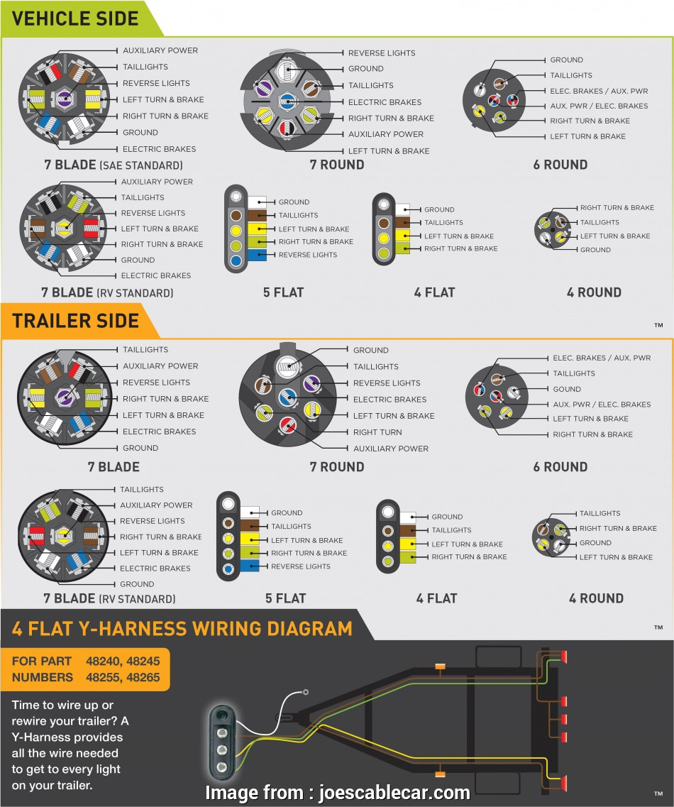 how to wire a trailer lights color code wiring diagram utility trailer lights Archives, joescablecar.com How To Wire A Trailer Lights Color Code Popular Wiring Diagram Utility Trailer Lights Archives, Joescablecar.Com Ideas