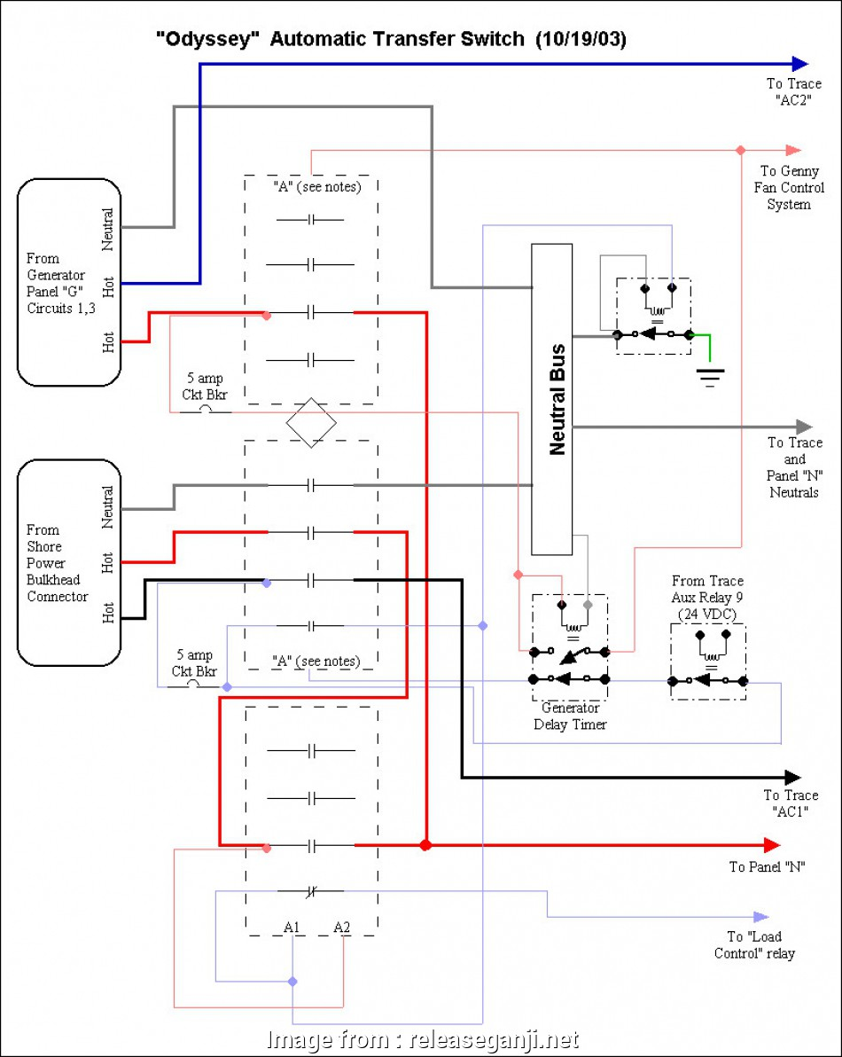 How To Wire A Transfer Switches, Home Generators Nice Home Generator Home Automatic Transfer Switch Wiring Diagram on
