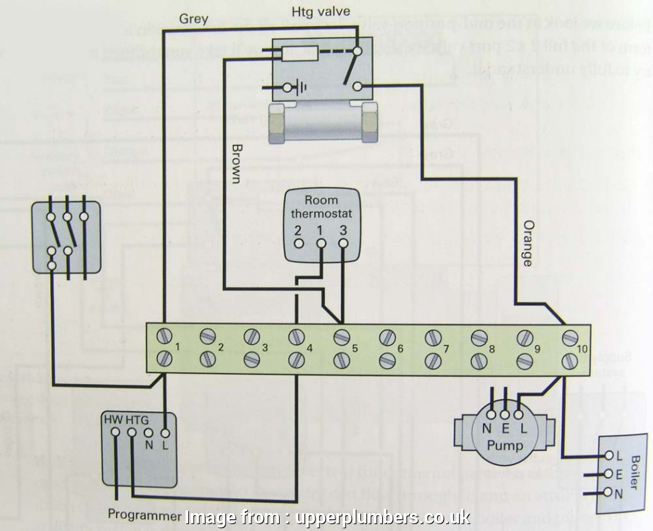 how to wire a valve switch simple wiring diagram heating. Black Bedroom Furniture Sets. Home Design Ideas