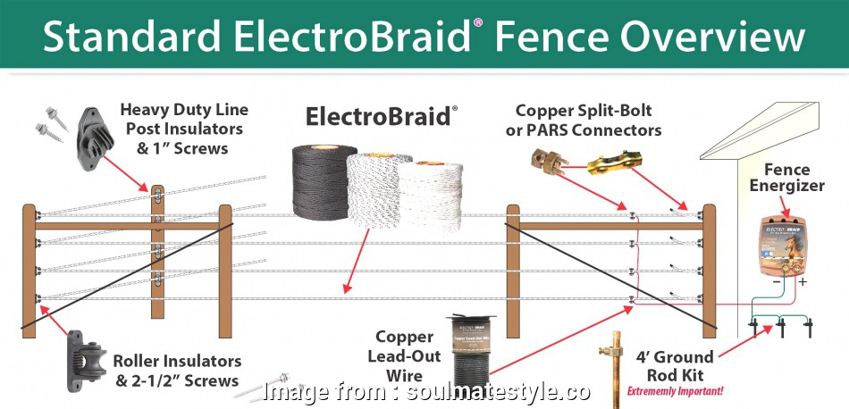 How To Wire An Electric Fence Diagram Most Electric Fence