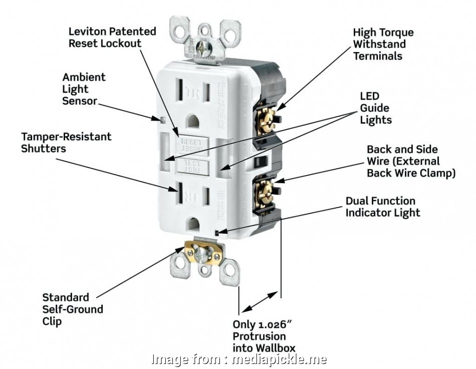 How To Wire An Electrical Outlet To A Switch Top Leviton