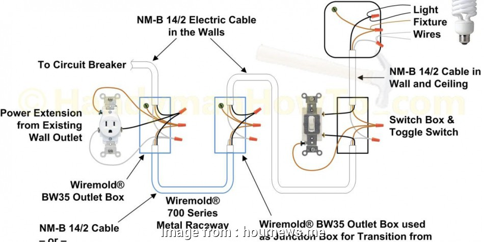 How To Wire An Electrical Outlet With 2 Wires Best Electrical Outlet Wiring Diagram Diagrams