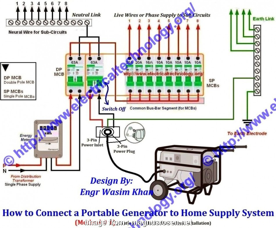 How To Wire Up A Generator Transfer Switch Popular