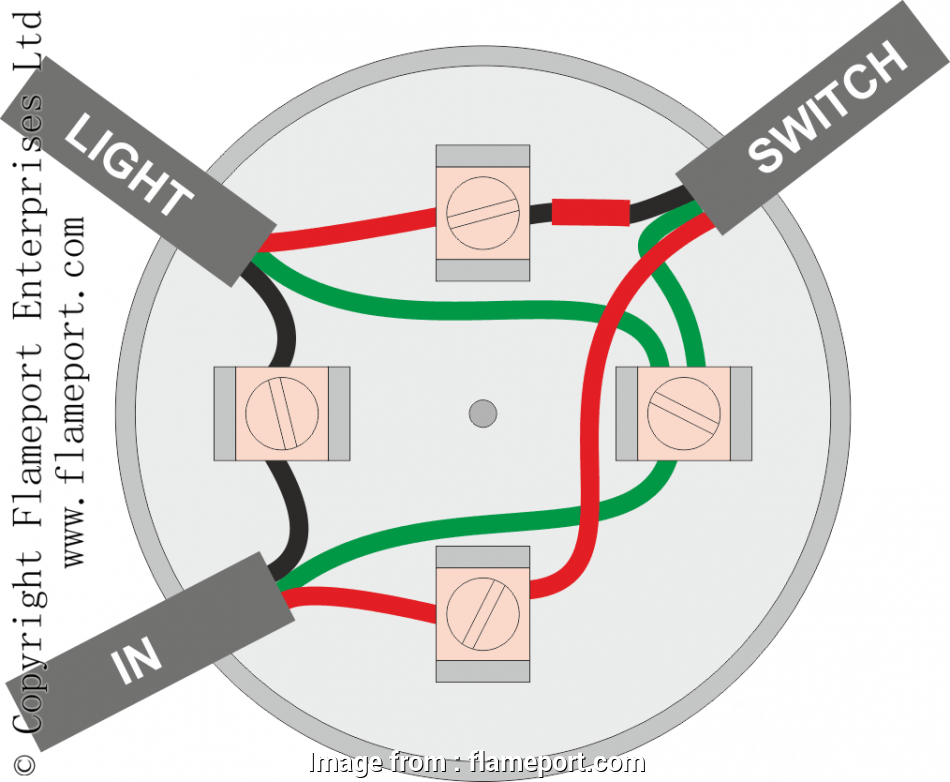 how to wire up a light junction box Lighting junction box, ancient colours Lighting junction box, ancient colours,, of line 13 Creative How To Wire Up A Light Junction Box Collections