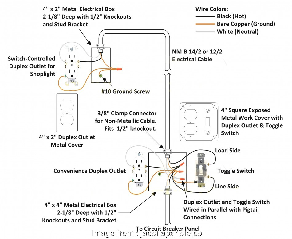 How To Wire Way Switch With Multiple Lights Diagram Creative Wiring. How To Wire A 3 Way Switch With Multiple Lights Diagram Wiring Two Gang. Wiring. One Wire Wiring Multiple Circuits At Scoala.co