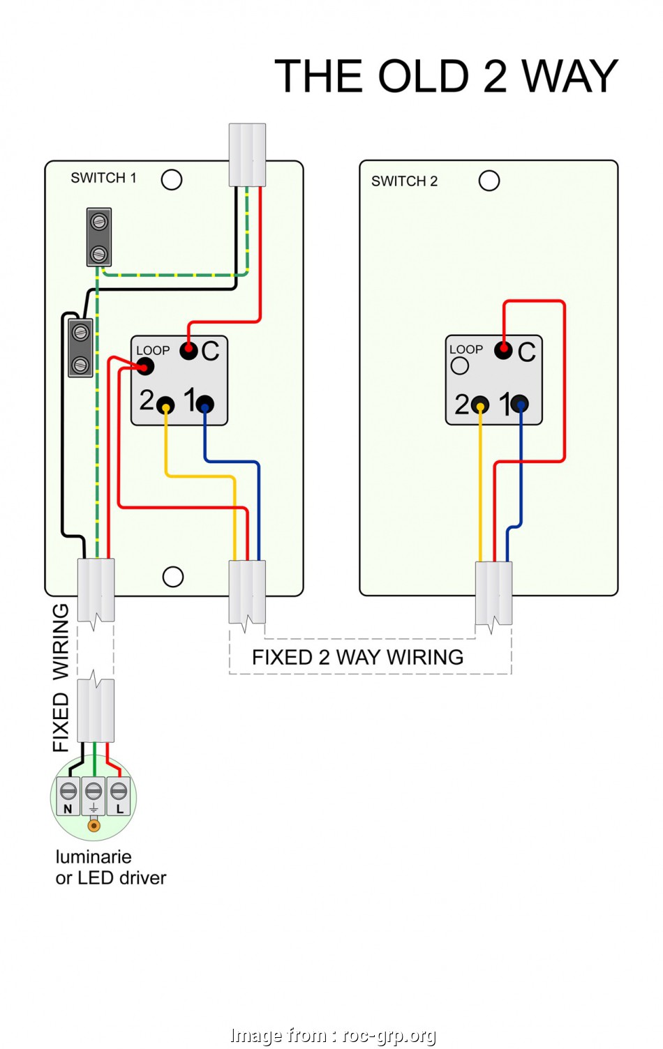Hpm Single Light Switch Wiring Diagram Perfect Wiring ...