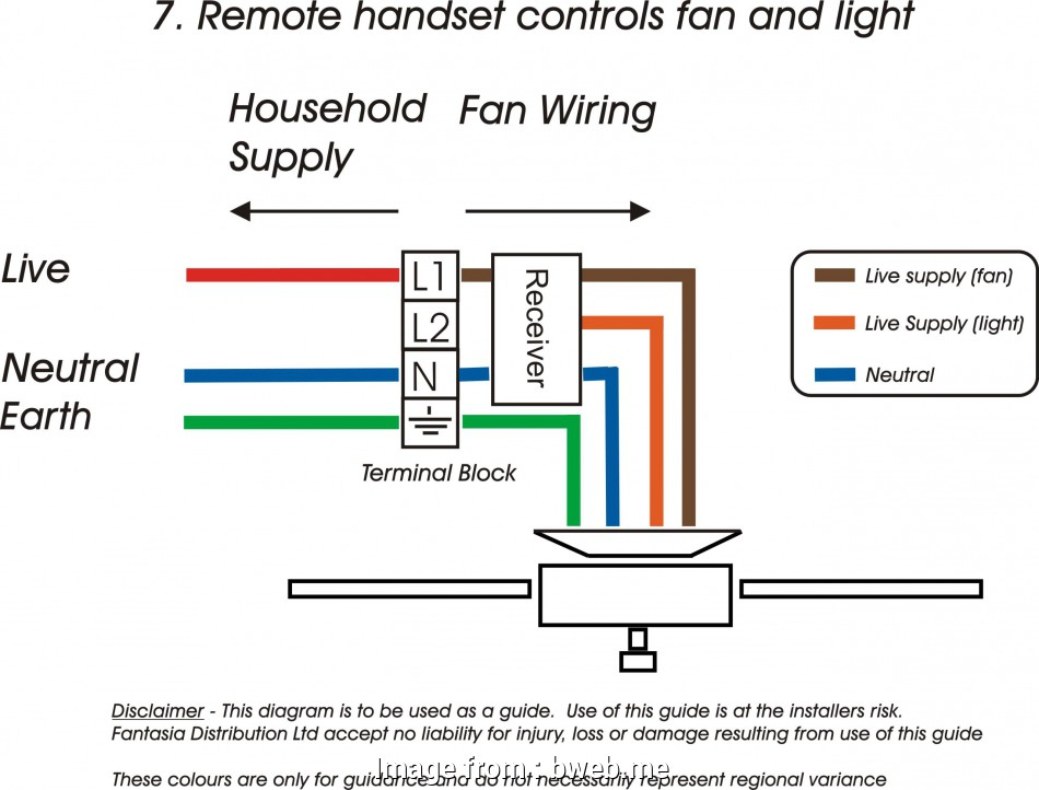 Ceiling Fan With Light And Remote Wiring Diagram from tonetastic.info