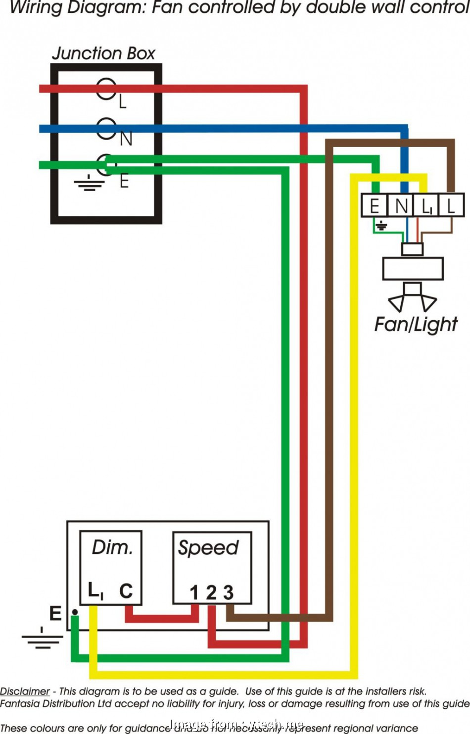 Hunter Thermostat 44665 Wiring Diagram Simple Hunter