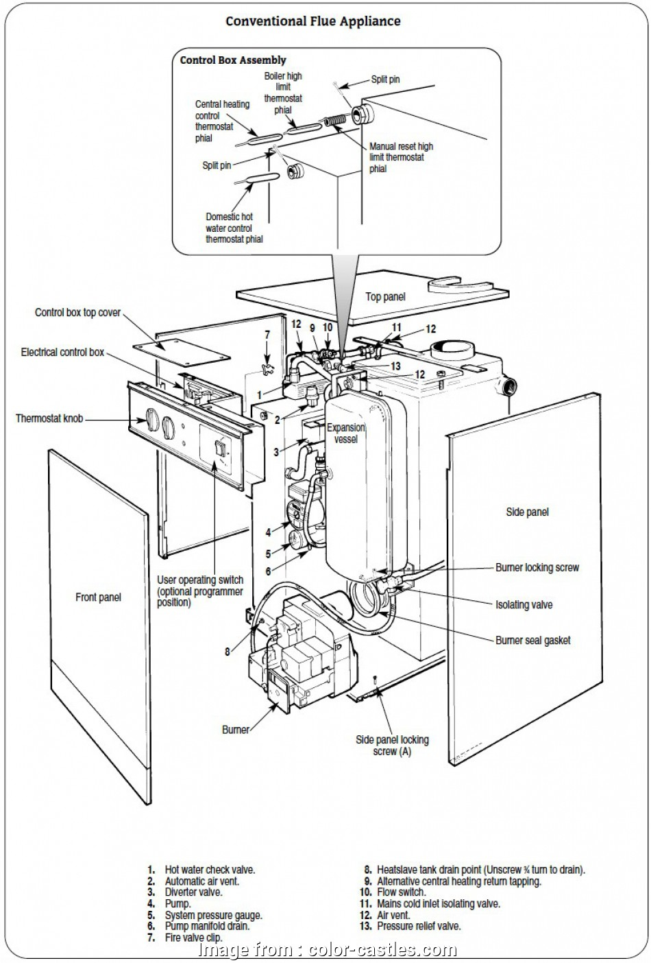 9 Cleaver Imit  Thermostat Wiring Diagram Solutions