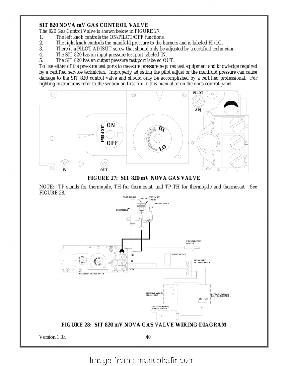 Imit Thermostat Wiring Diagram Fantastic Sit  Nova Mv