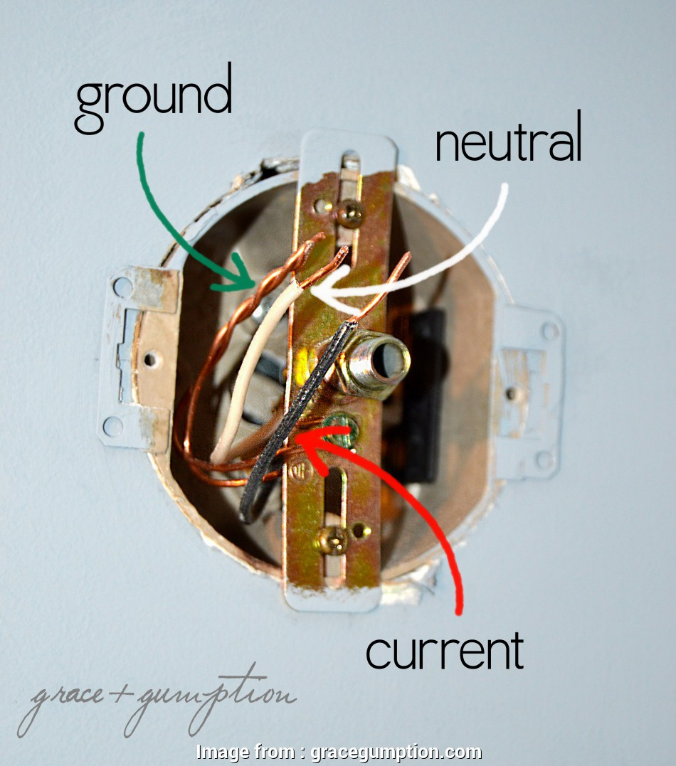 installing a light fixture with new wiring Electrical Guide by Grace + Gumption. Pair up each colored wire from, light 16 Practical Installing A Light Fixture With, Wiring Galleries