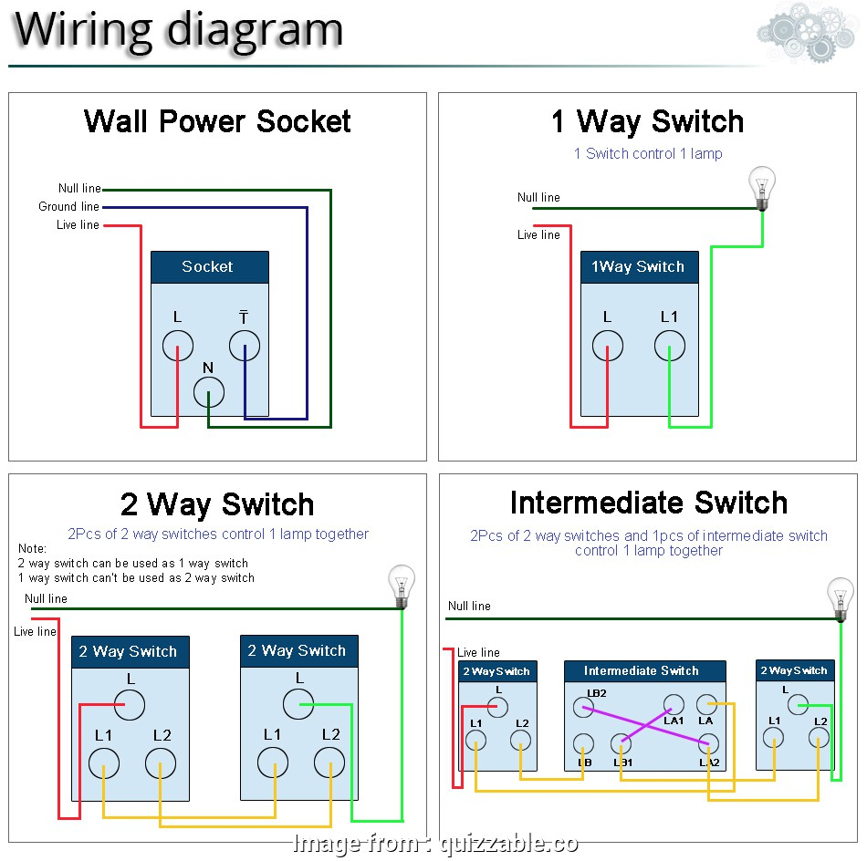 Light Switch Wiring Diagram Uk Along With How To 3 Way Switch Wiring