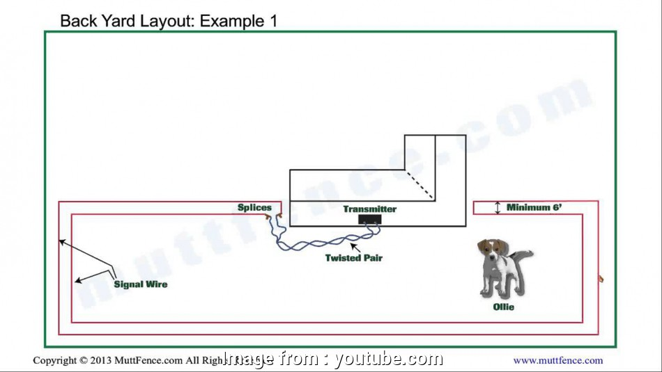 invisible dog fence wiring diagram In-Ground, Fence Back Yard Installation 20 Cleaver Invisible, Fence Wiring Diagram Galleries