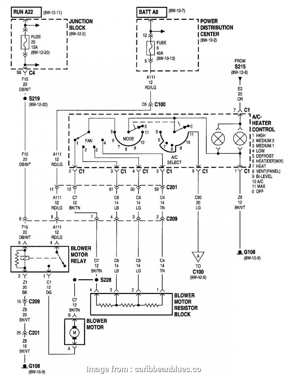 11 Nice Jeep  Starter Wiring Diagram Ideas