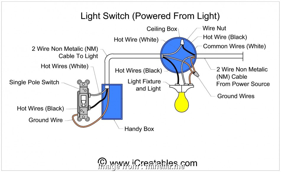 light switch with wiring simple single light switch wiring diagram leviton  presents, to for light