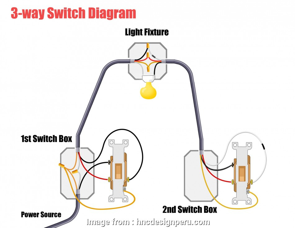 low voltage light switch wiring diagram ... Typical Light Switch Wiring Diagram, Grp, Endearing Enchanting, Low Voltage Low Voltage Light Switch Wiring Diagram Brilliant ... Typical Light Switch Wiring Diagram, Grp, Endearing Enchanting, Low Voltage Pictures