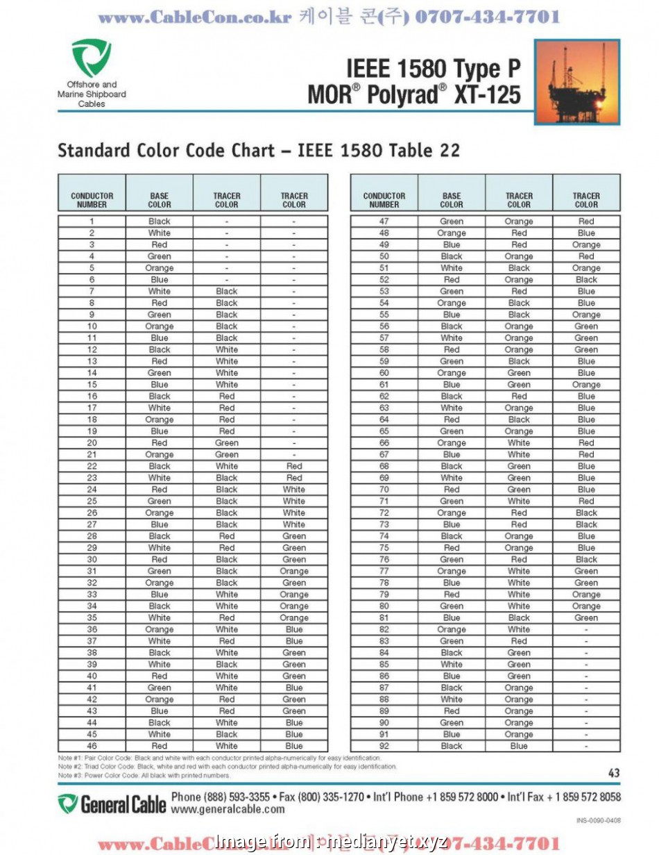 metric electrical wire size chart 90+ Electrical Cable Size Chart Amps, Modern Electrical Cable 10 Best Metric Electrical Wire Size Chart Pictures