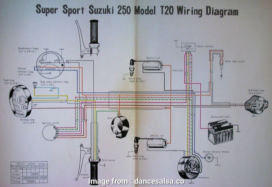 Motorcycle Electrical Wiring Diagram Pdf Perfect The