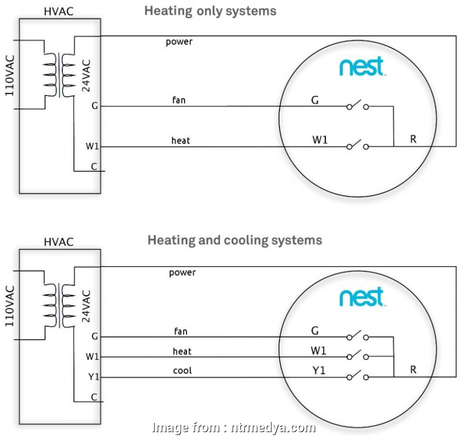 Nest Humidifier Wiring Diagram Cleaver Nest Thermostat