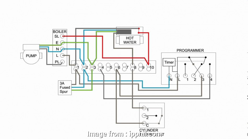 Nest Thermostat Wiring Diagram Uk Professional Wiring ... on