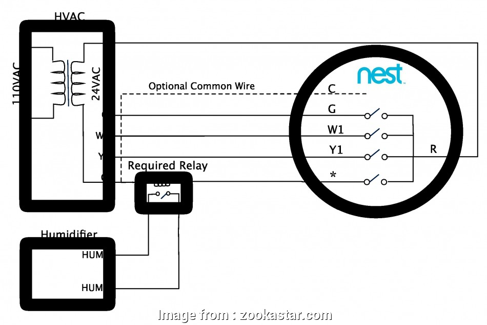 nest wiring diagram 2 wires 2 Wire Thermostat Wiring Diagram Heat Only Best Of Nest Wiring Diagram Heat Pump Luxury Faqs, Ecobee Smart Si 8 Nice Nest Wiring Diagram 2 Wires Photos