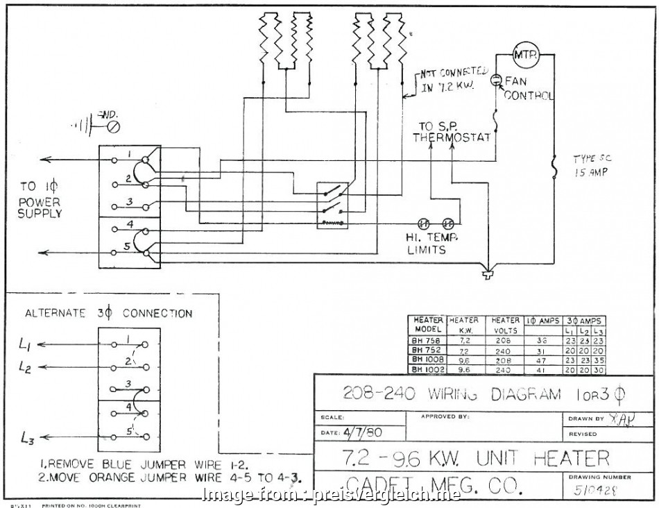 Nest Thermostat Wire Wiring Diagram on
