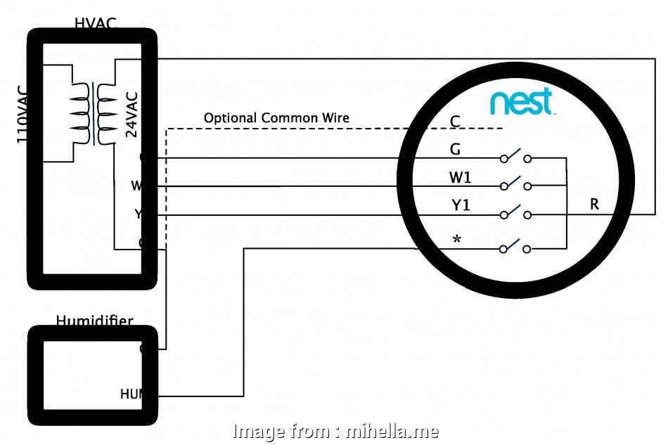 19 Brilliant Nest Wiring Diagram  Humidifier Collections